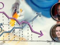 Foton på Elin Swartz Sofia Edström monterade över en bild på en målare på en stege, samt en graf med tecknen för manligt och kvinnligt bredvid två kurvor varav den ena går uppåt och den andra nedåt